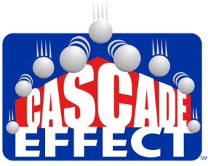 cascade effect